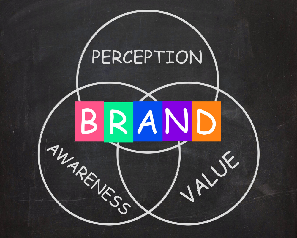 Four Reasons Why Your Business Needs Corporate Branding